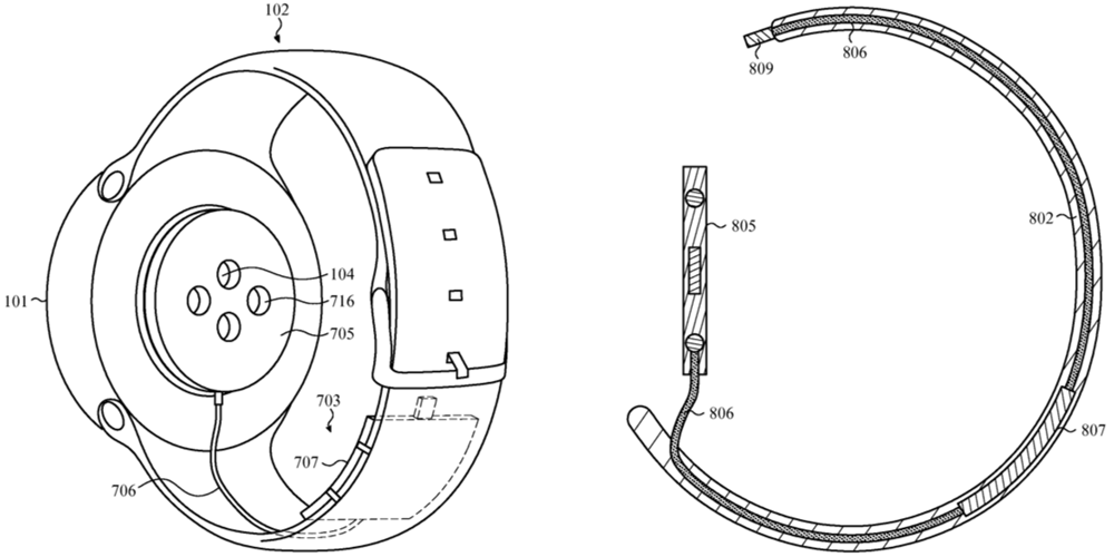 Ronde Apple Watch patent
